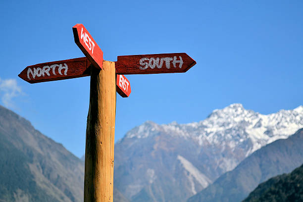signpost with all cardinal directions stock photo