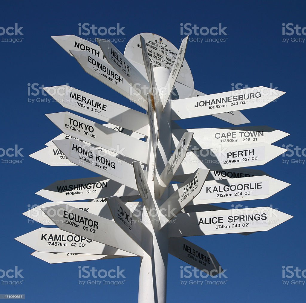 SIgnpost with directional arrows and mileage to world cities royalty-free stock photo