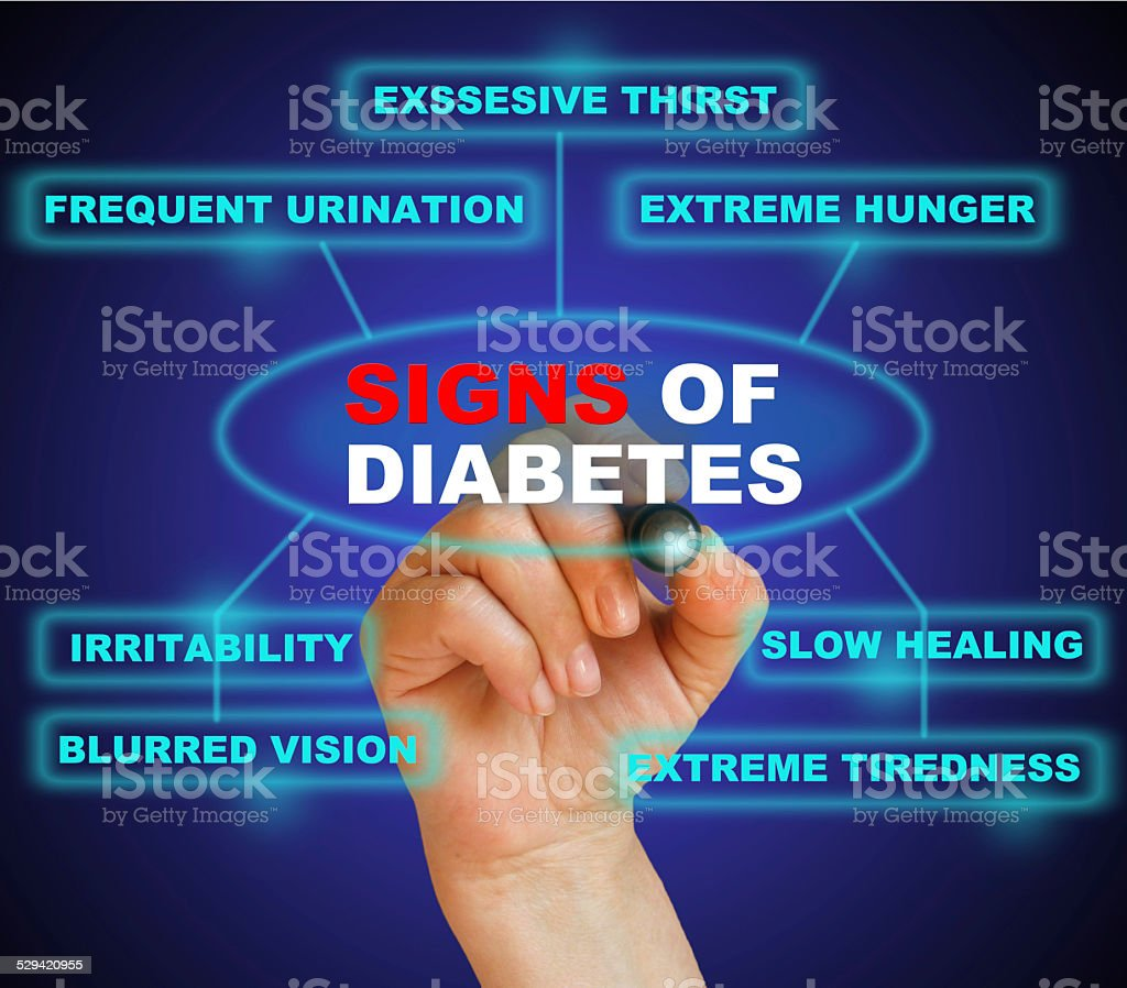 signs of diabetes stock photo