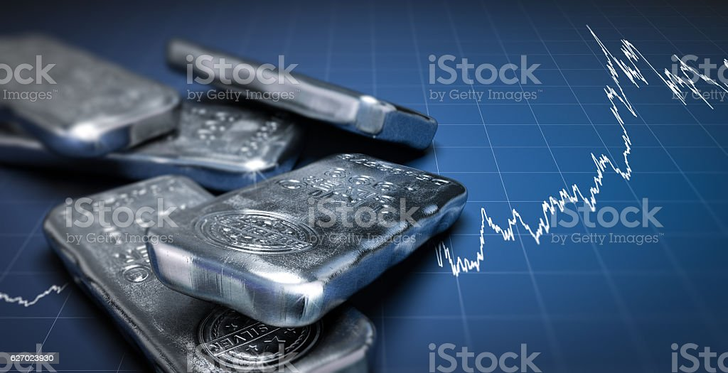 Silver Bullion Bars and Price Chart - Photo