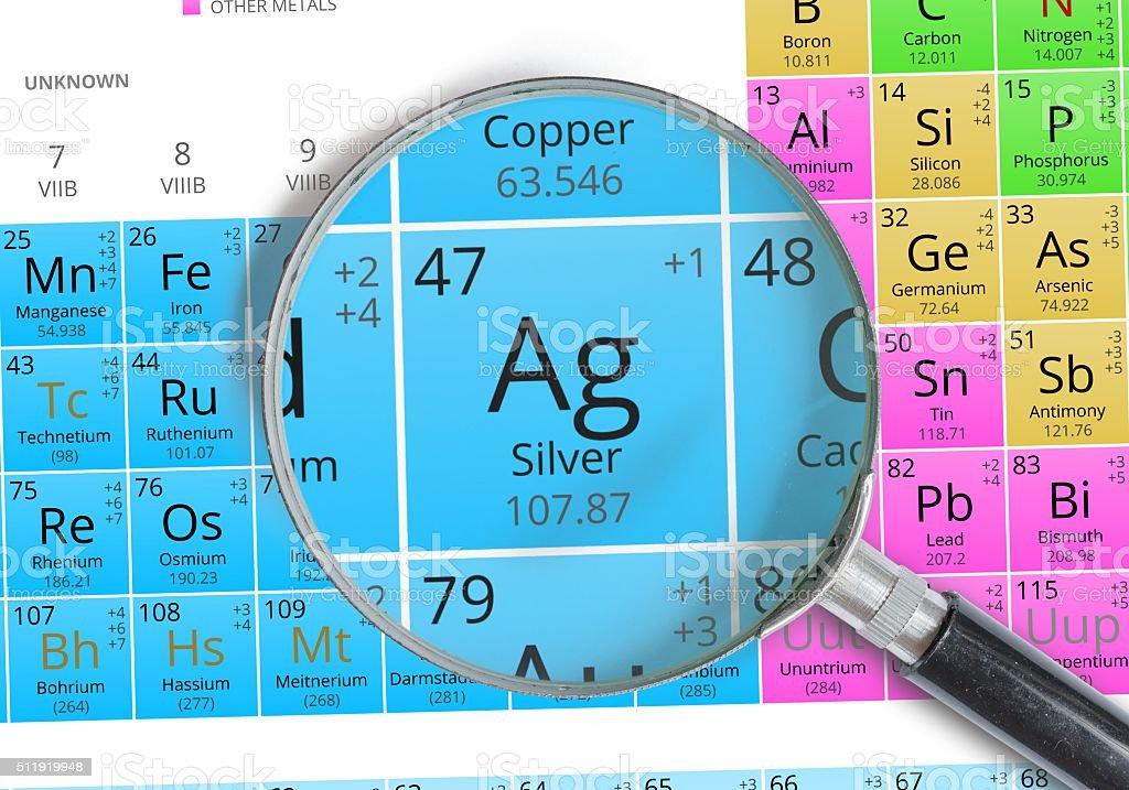 Silver element of mendeleev periodic table magnified with magnifier silver element of mendeleev periodic table magnified with magnifier royalty free stock photo urtaz Gallery