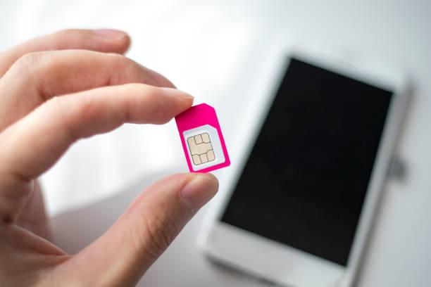 SIM-Karte und Handy – Foto