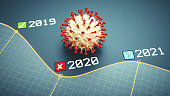 istock Simple clean performance line graph design for 2019, 2020 and 2021 with a red coronavirus cell close up and icons 1250115548