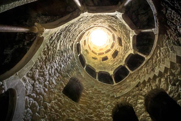 Sintra-Architektur-Hintergrund – Foto