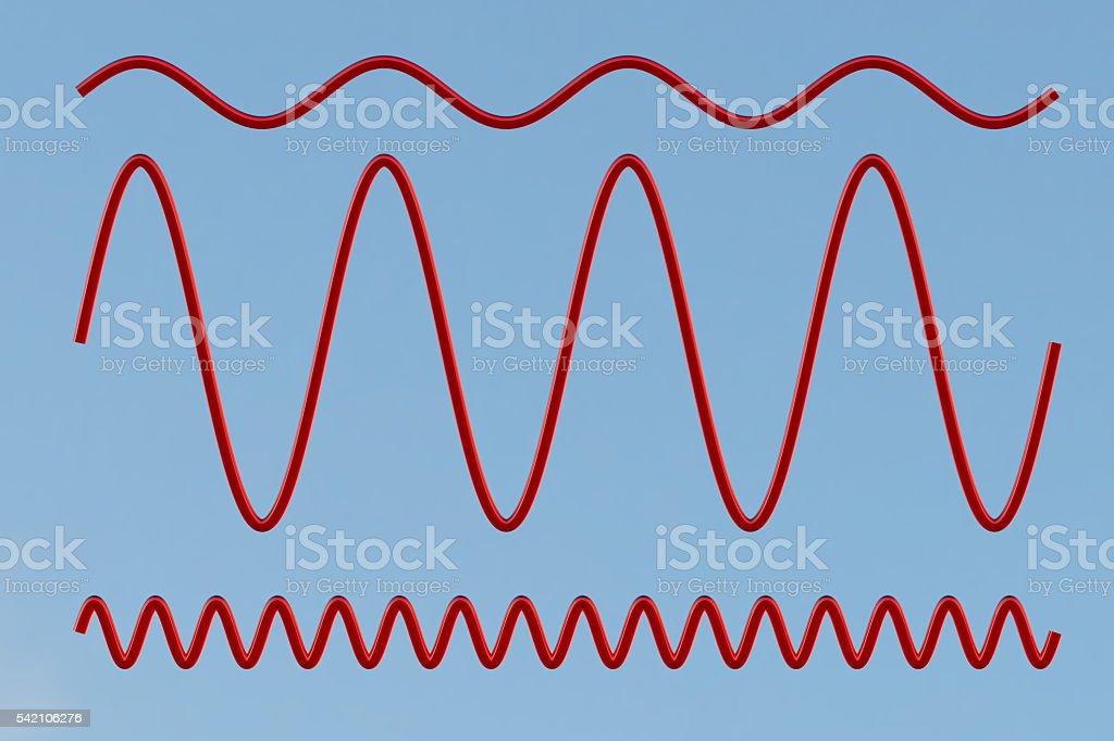 Sinusoid. 3d illustration stock photo