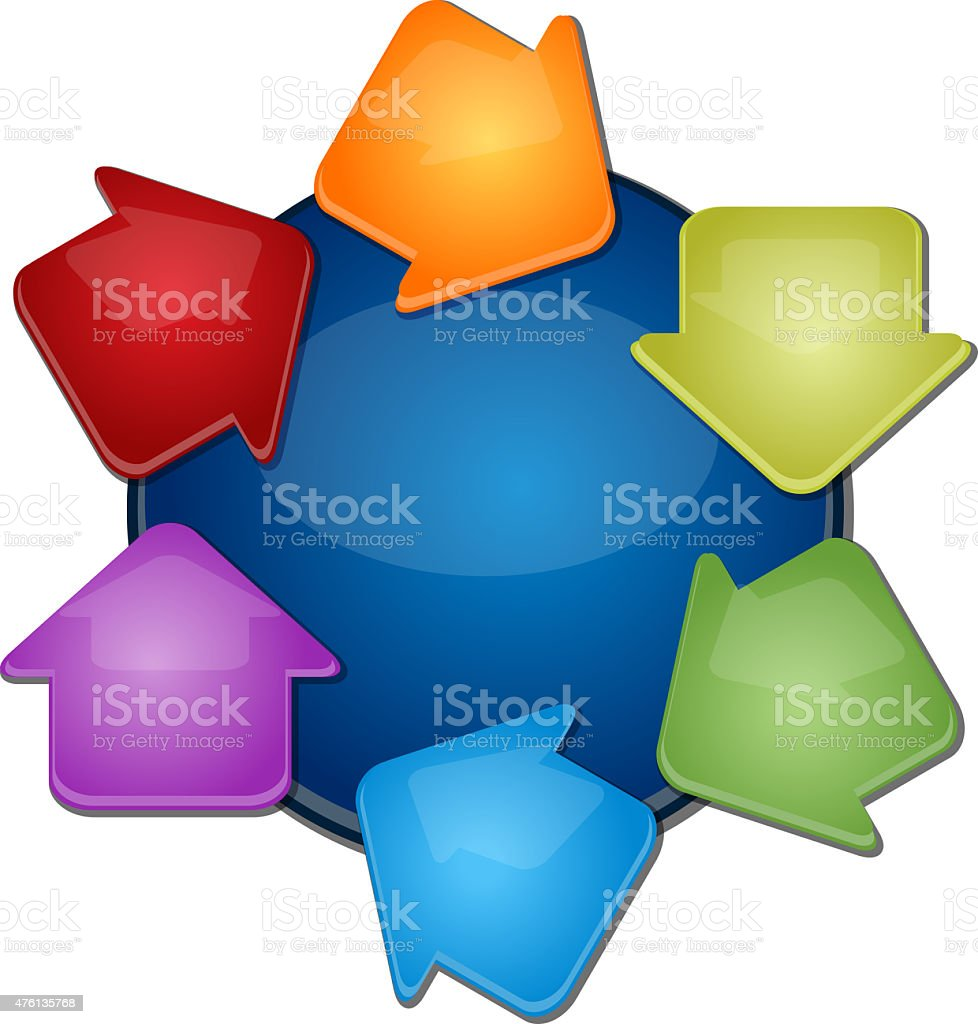 six blank cycle business diagram illustration picture id476135768 six blank cycle business diagram illustration stock photo & more