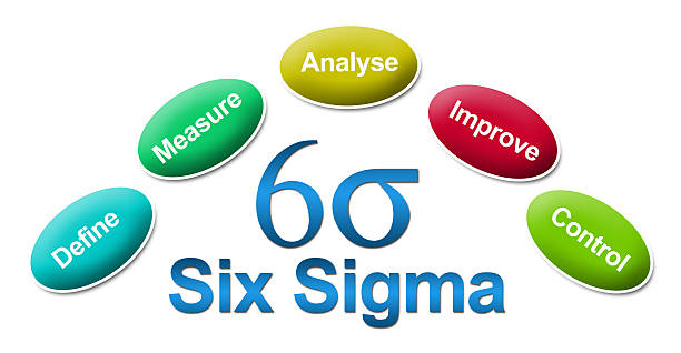 Six Sigma Colorful Circles Six Sigma symbol and text surrounded with related factors. leaning stock pictures, royalty-free photos & images