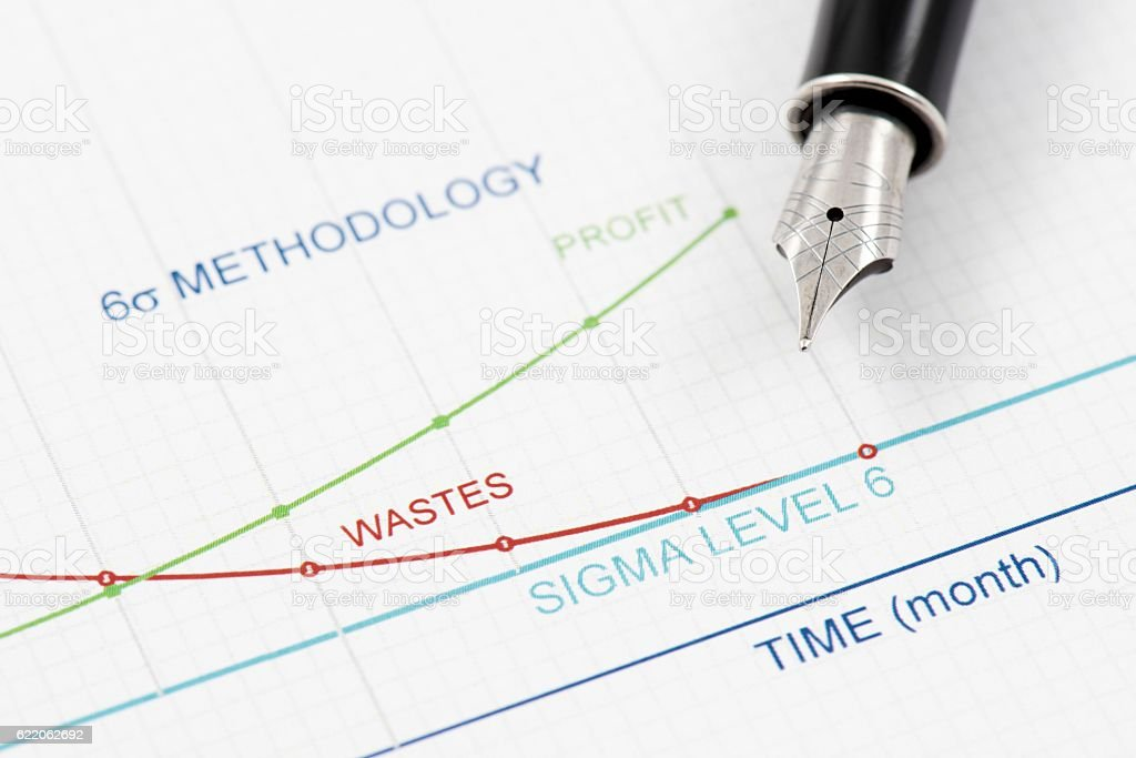 Six Sigma Methodology stock photo
