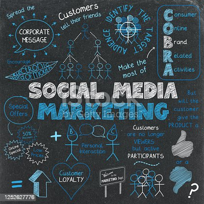 SOCIAL MEDIA MARKETING blue and white sketch notes on blackboard background