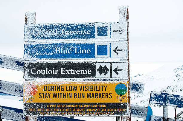 Ski trails signs Blackcomb Mountain, BC stock photo
