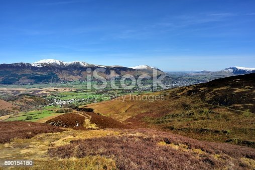 Snow on the summits of the northern fells March 2017