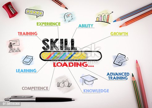 istock skill Concept. Chart with keywords and icons on white background 913859066