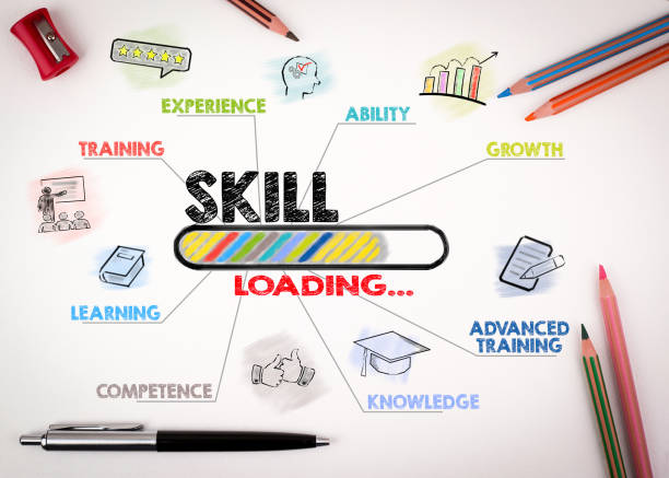 skill Concept. Chart with keywords and icons on white background stock photo