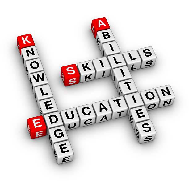 Skills, Knowledge, Abilities, Education stock photo