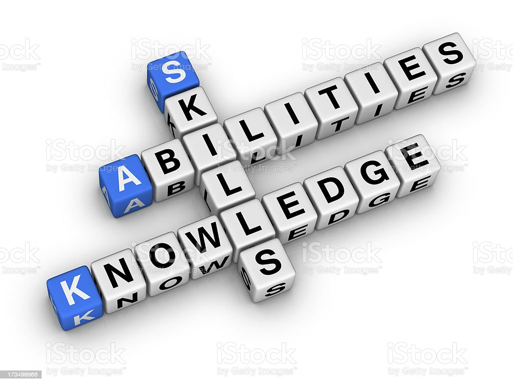 Skills, Knowledge, Abilities royalty-free stock photo