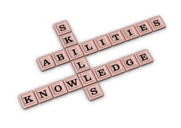 Skills, Knowledge and Abilities Crossword Puzzle. stock photo
