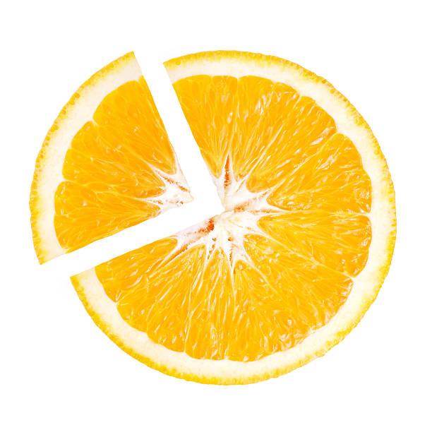 stück saftige orange in der form tortengrafik - 25 cent stück stock-fotos und bilder