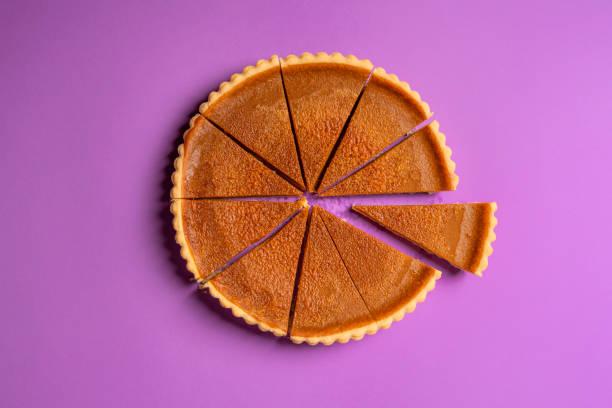 gesneden pompoenpastei en een apart stuk. bovenaanzicht. traditionele dessert - taart stockfoto's en -beelden