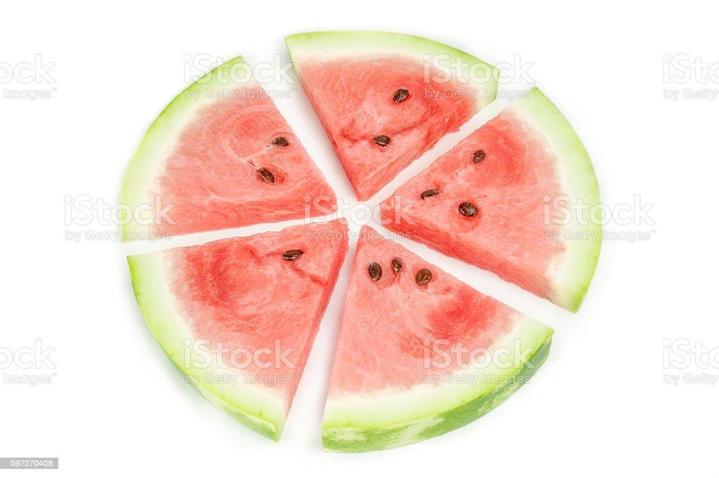 Scheiben Wassermelone auf weißem Hintergrund Lizenzfreies stock-foto