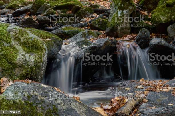 Small waterfalls in the sestil del mallo stream in the sierra de picture id1179534602?b=1&k=6&m=1179534602&s=612x612&h=rimsvneccmauiymys1jml5islwcsc7usjtxi m7 h8c=