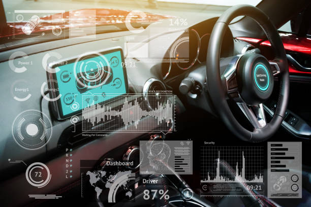 Smart car (HUD) concept. Empty cockpit in vehicle and Self-Driving mode car graphic screen with flare light - foto stock