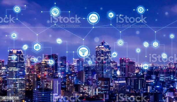Smart city concept iot ict picture id904483728?b=1&k=6&m=904483728&s=612x612&h= iwh71qrzrfised9jqamkgnd lots1q8h2hthjowcma=