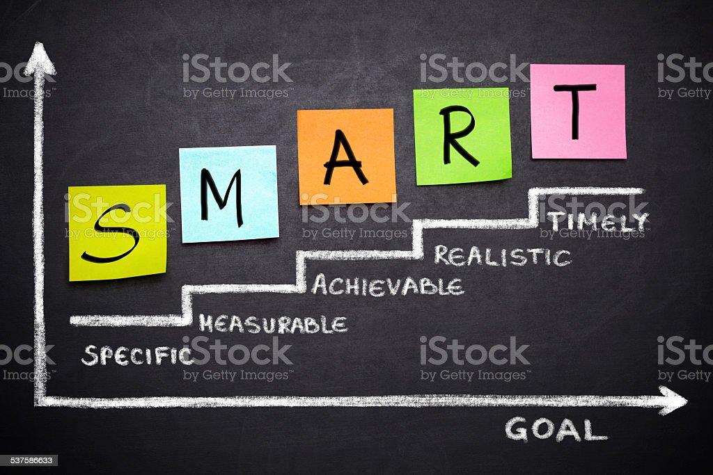 Concepto de ajuste meta smart foto de stock libre de derechos