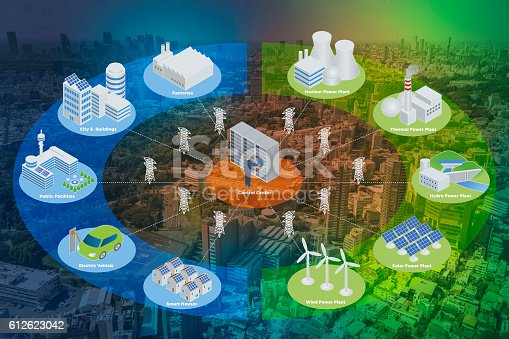 istock Smart Grid conceptual abstract 612623042