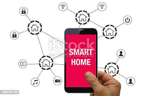 1158812288istockphoto Smart home automation mobile phone control security technology 996761250