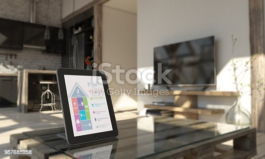 1158812288istockphoto Smart Home Control With Tablet 957685258