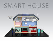 Smart house with energy efficient appliances, solar panel, home battery storage system, on tablet PC.Original design and concept.