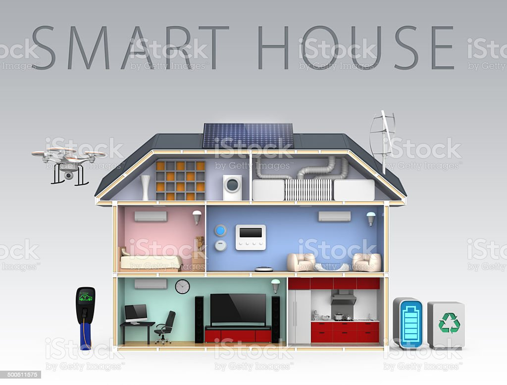 Smart house with energy efficient appliances,  solar panel system(With text) stock photo