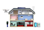 Smart house with energy efficient appliances, solar panel system.