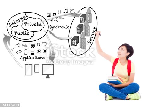 istock smiling young student drawing a cloud applications chart 511476181