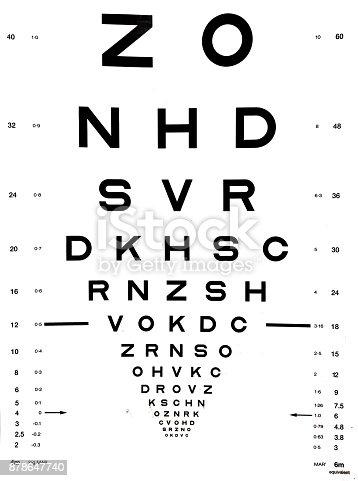 istock Snellen eye chart 878647740