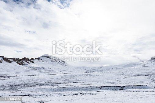 Snow scene of the Nyenchen Tanglha Mountains Range