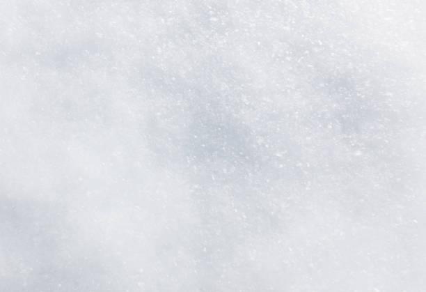 Snowflakes background picture id908041652?b=1&k=6&m=908041652&s=612x612&w=0&h=w4ffwrwobso3mlg lnnlgttwpa1rbn5ofw7rl8d9z5o=