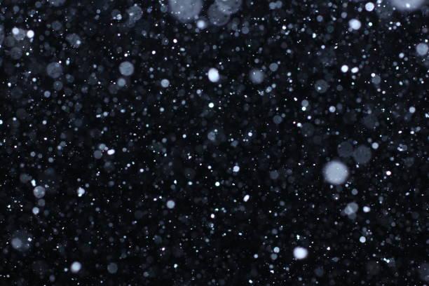 Snowstorm texture bokeh lights and falling snow on a black background picture id814528100?b=1&k=6&m=814528100&s=612x612&w=0&h=4wqy mz9fvvjsiv66guncbzfx ip2qnkgdeql8w1lzg=