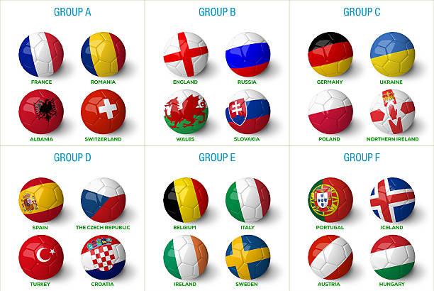 Pelotas de fútbol con país banderas aislado sobre fondo blanco. - foto de stock