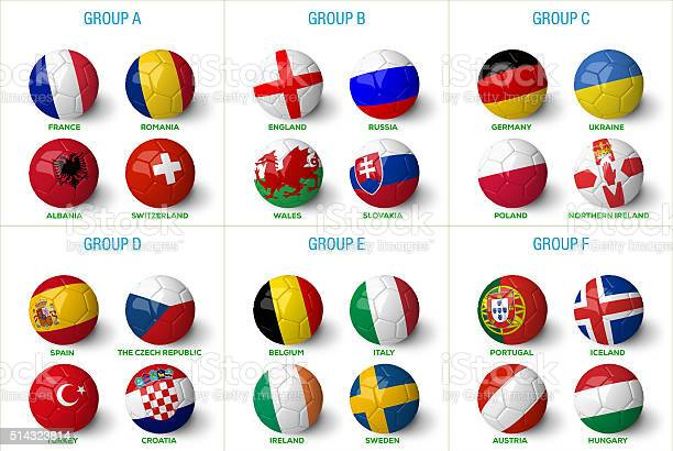 Soccer balls with country flags isolated on white background.