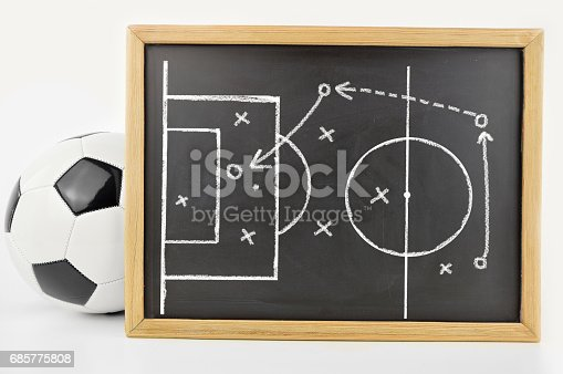 graphic a tactics of soccer game with white chalk on blackboard next to the soccer ball isolated on white background