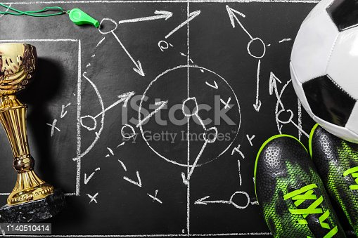 istock Soccer plan chalk board with formation tactic 1140510414
