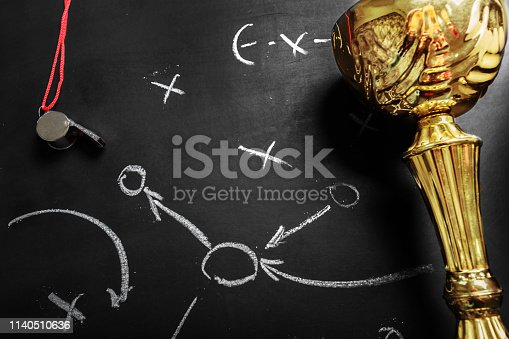 istock Soccer plan chalk board with formation tactic 1140510636