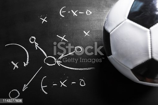 1143277606istockphoto Soccer plan chalk board with formation tactic 1143277606