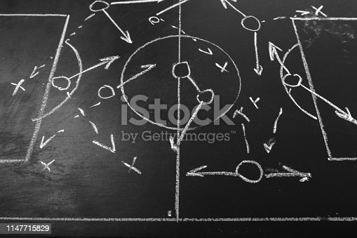 istock Soccer plan chalk board with formation tactic 1147715829