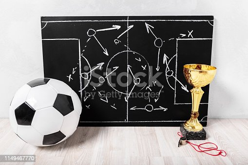 1143277606istockphoto Soccer plan chalk board with formation tactic 1149467770