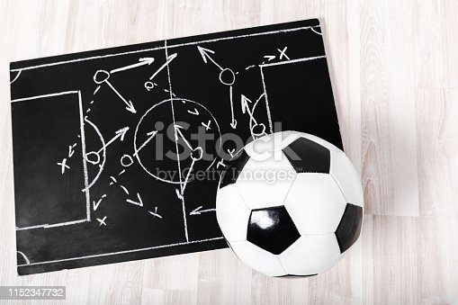 1143277606istockphoto Soccer plan chalk board with formation tactic 1152347732