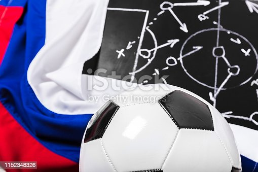 1143277606istockphoto Soccer plan chalk board with formation tactic 1152348326