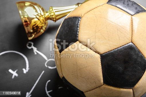 1143277606istockphoto Soccer plan chalk board with formation tactic 1152349018
