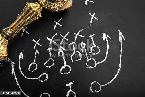 1143277606istockphoto Soccer plan chalk board with formation tactic 1154042580
